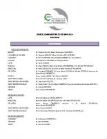Compte rendu conseil communautaire du 25 Mars 2019